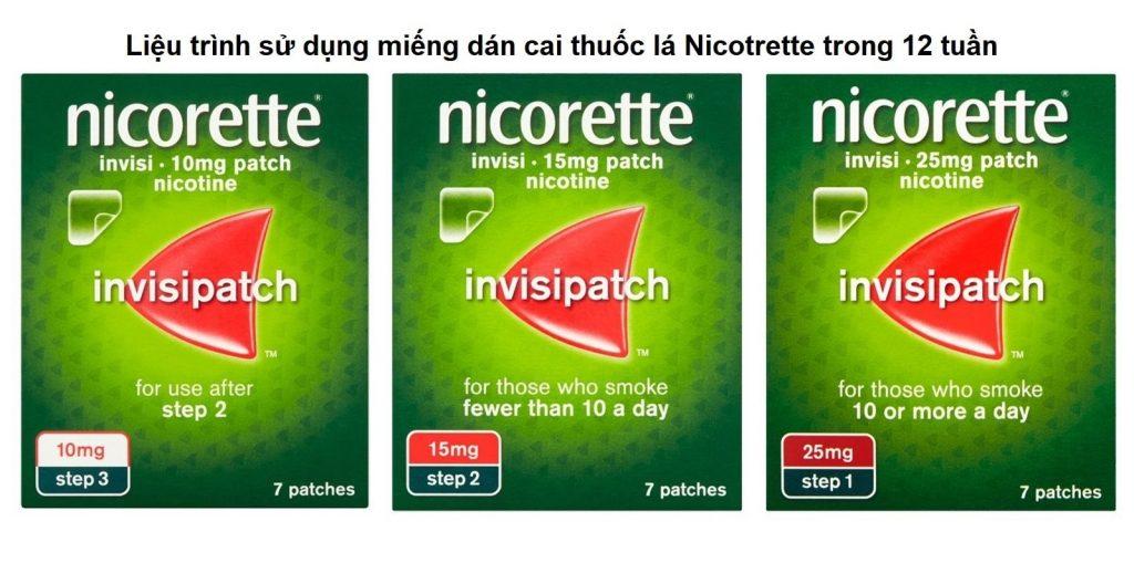 Liệu trình dùng miếng dán Nicorette