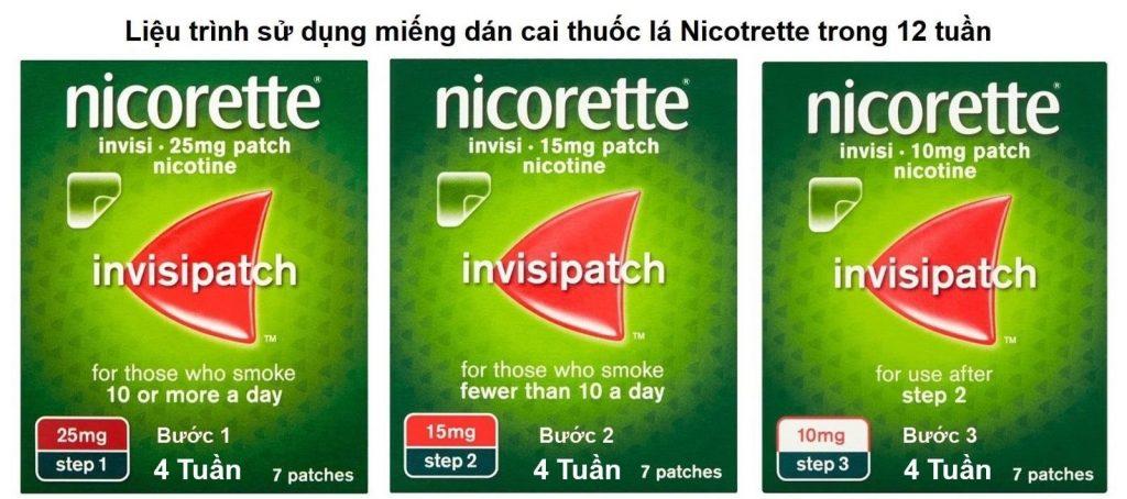 Liệu trình sử dụng miếng dán cai thuốc lá Nicorette